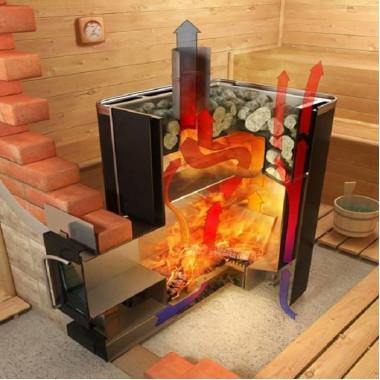 Выбираем котел для бани - газовый, электрический, или твердотопливный.